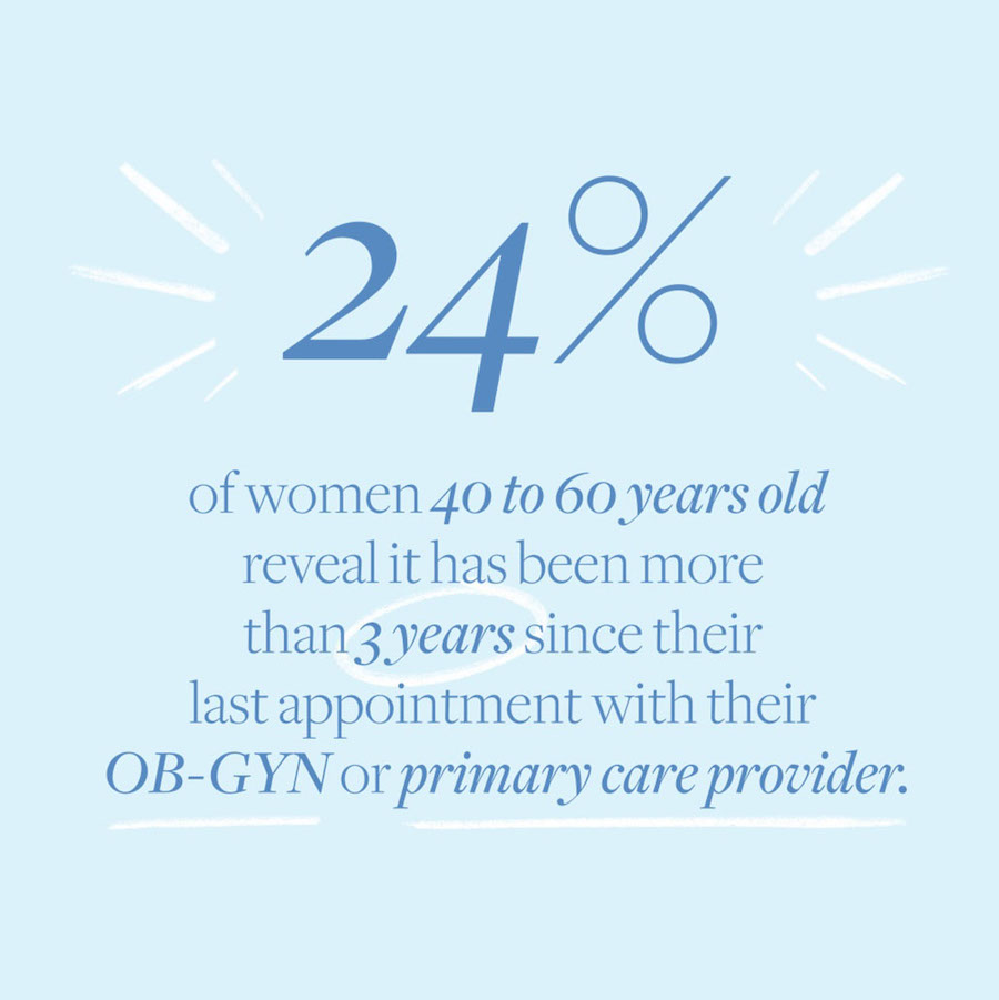 womens health screenings
